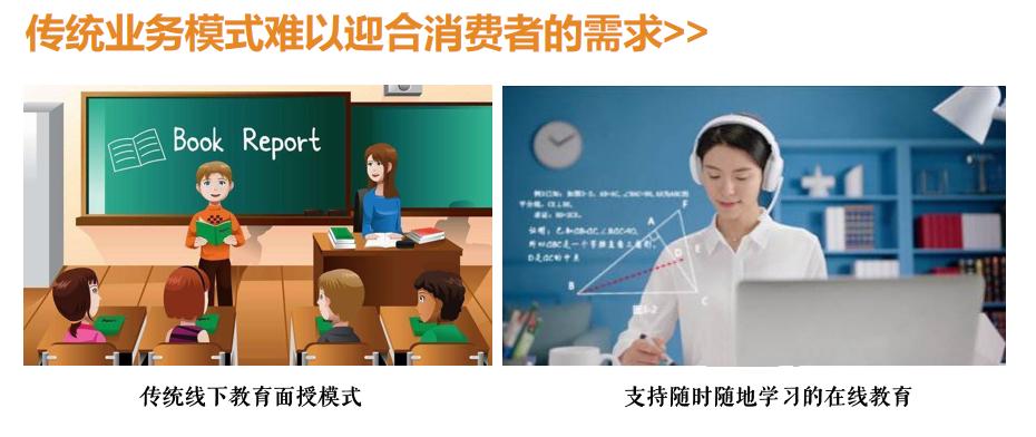 IT教育培训